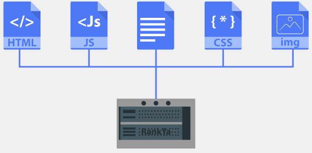 HTML Documents and web server illustration