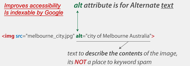 HTML alt attribute improves accessibility