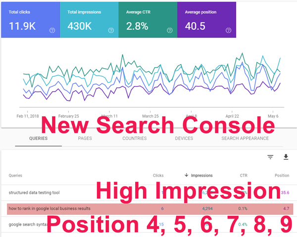 Search Console Performance Report Screenshot
