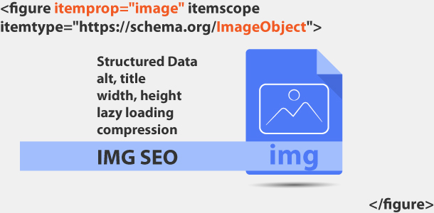 Structured Data Image SEO