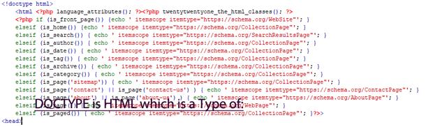 WordPress HTML Tag