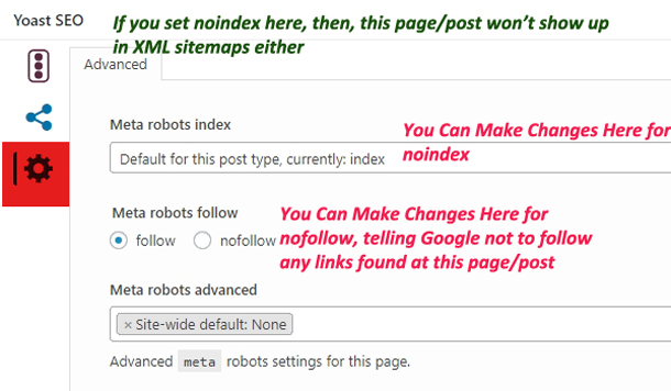 Yoast SEO Plugin options for no index and no follow
