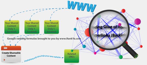 backlink formula for ranking