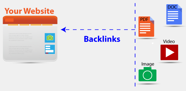 backlinks formula using different file types and format