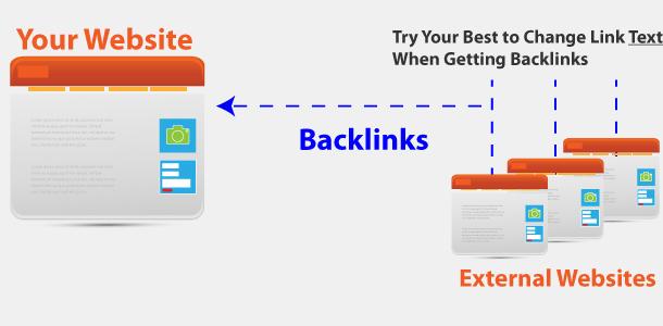 backlink formula