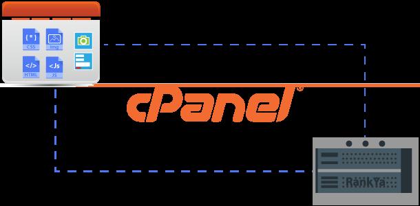 cPanel Server Website