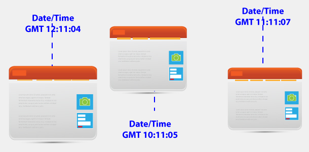 date time stamp for links