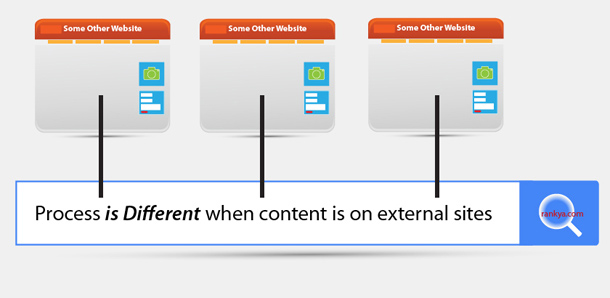 different processes for removing content from search engines