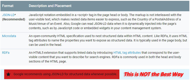 recommended structured data formats