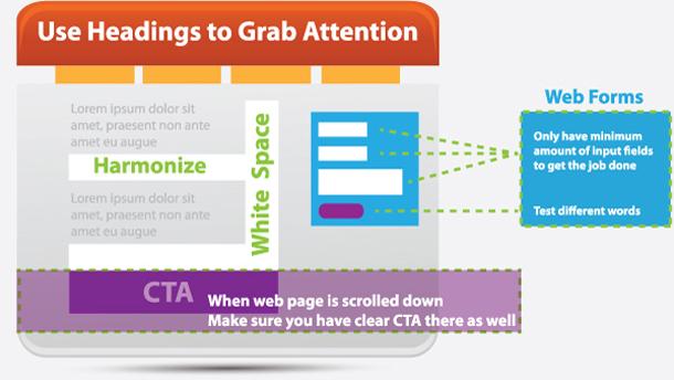 webpage seo tips