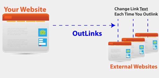website external outlink