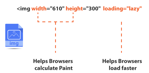 HTML image height width