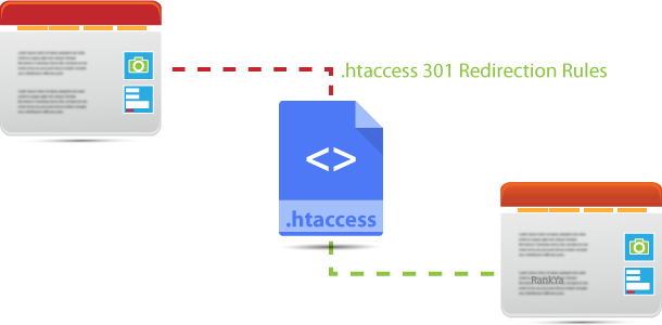 .htaccess 301 Redirection