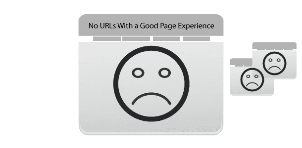 No URLs With a Good Page Experience