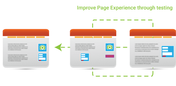 improve page experience through testing